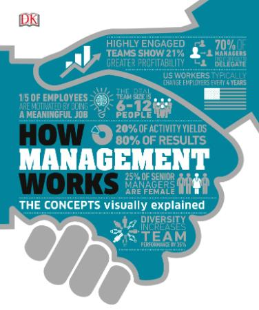 How Management Works The Concepts Visually Explained (How Th