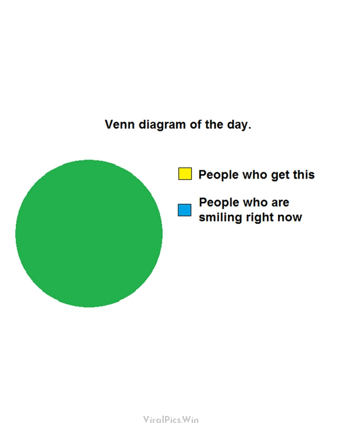 New Memes Hilarious Funny Stuff
