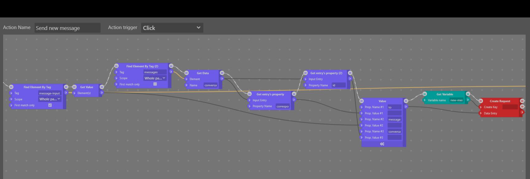 Send Action Workflow - Sktch.io No-Code Builder