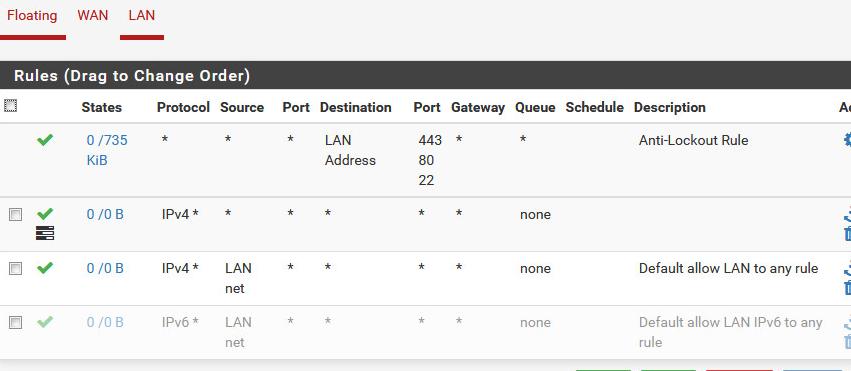 LAN Firewall Rules