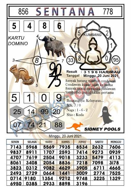 Syair batik sdy 16 juli 2021