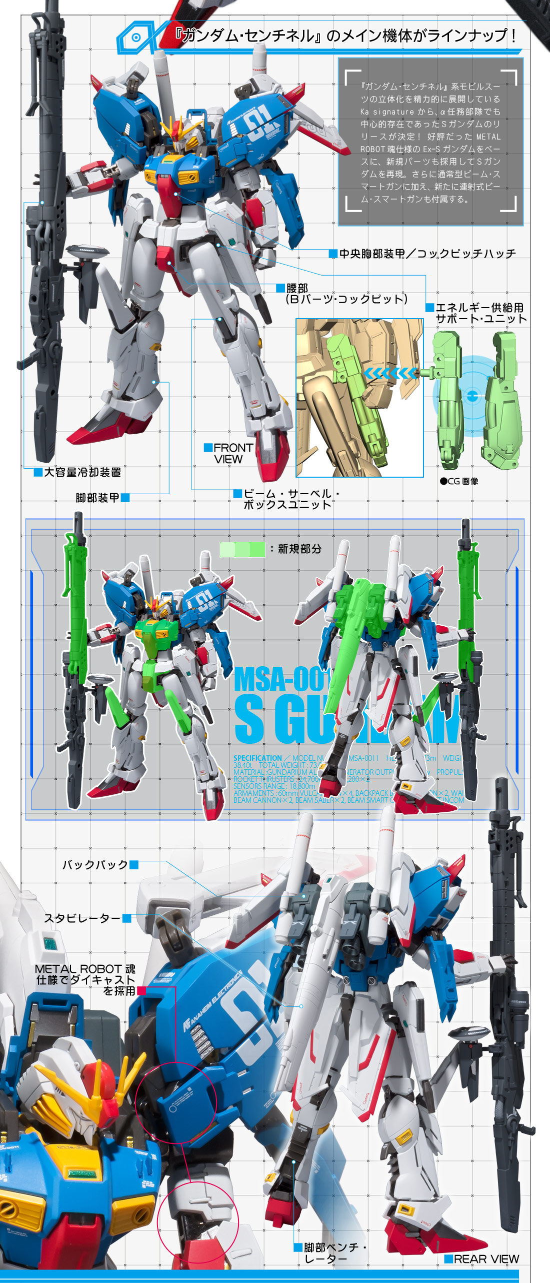 Gundam - Metal Robot Side MS (Bandai) - Page 3 Sx5c6t5E_o