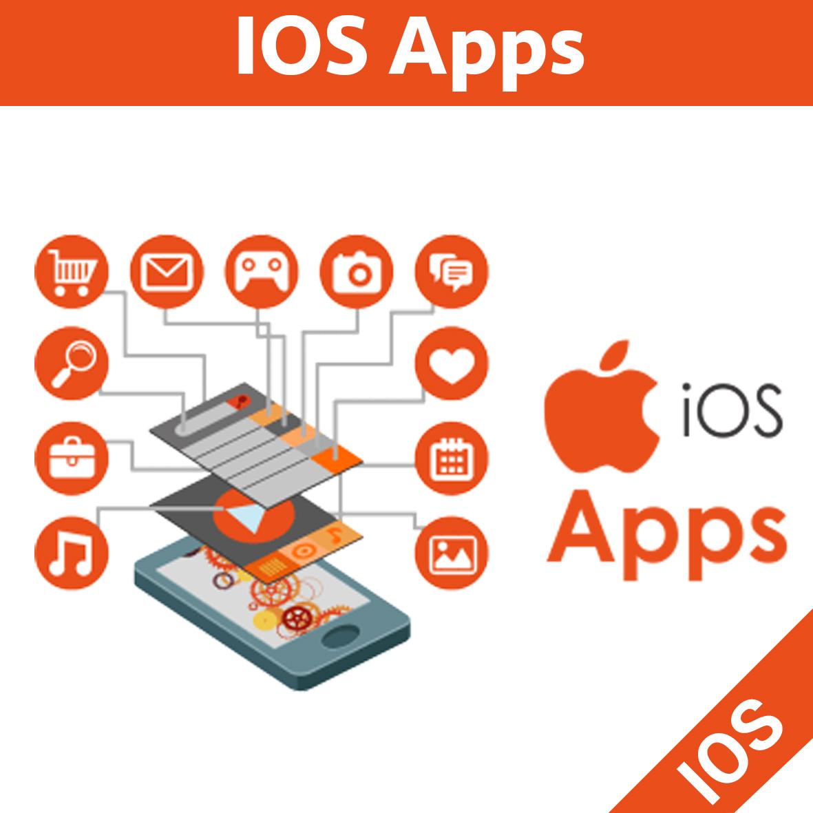 7 aplicaciones iOS de Código Libre Listo Para Usar-CS5020   eBay