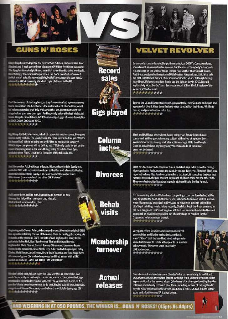 2007.07.XX - Articles with quotes about Appetite for Destruction, Classic Rock Magazine N3DuGnlX_o