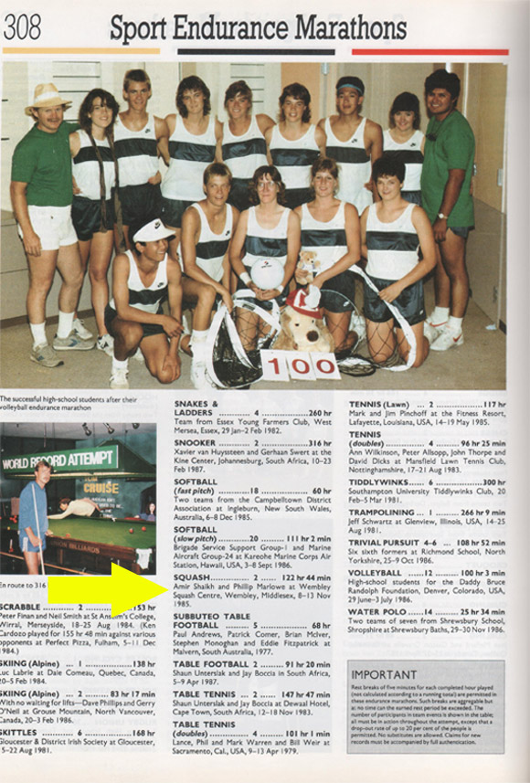 Guinness World Squash Endurance Record