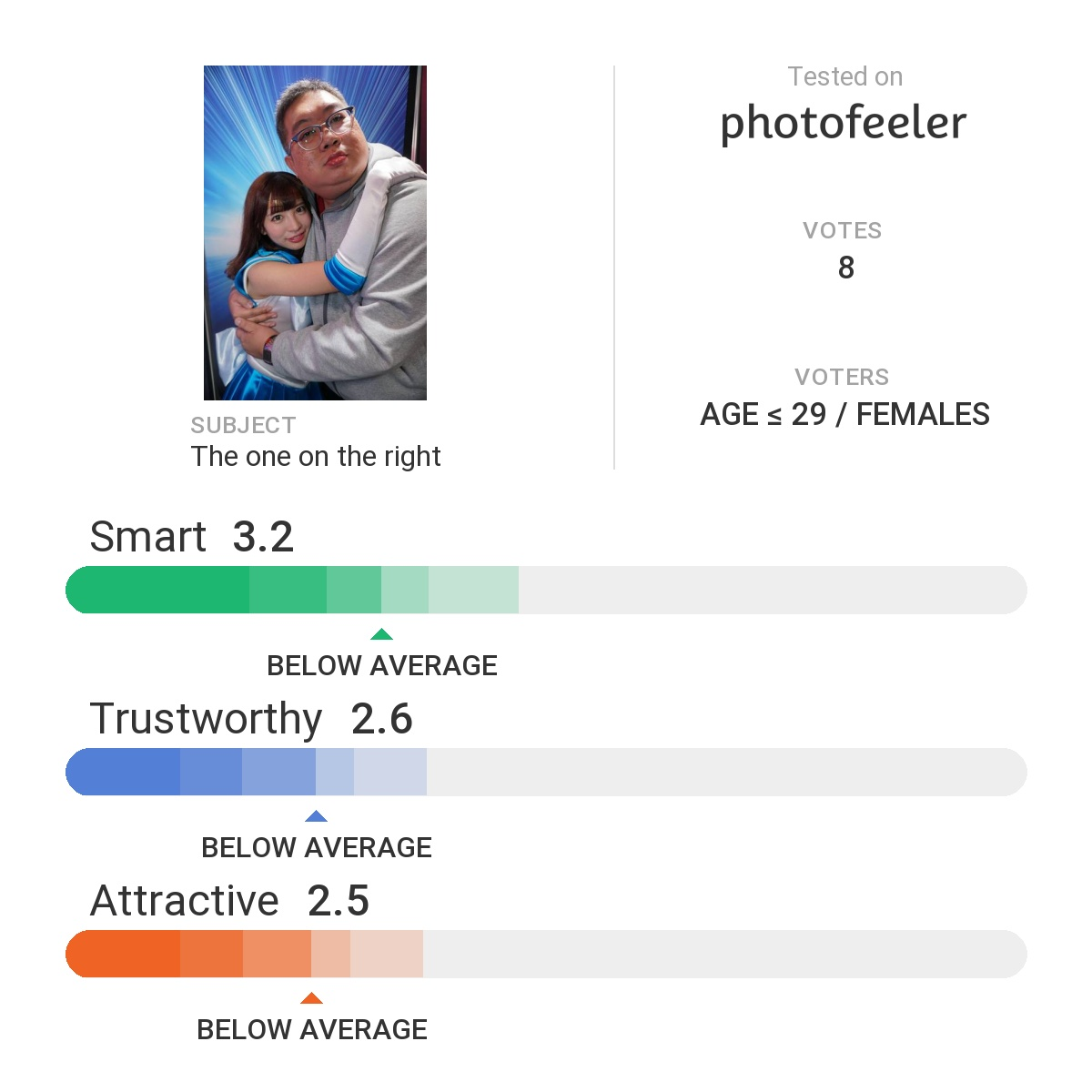 UCI dating site