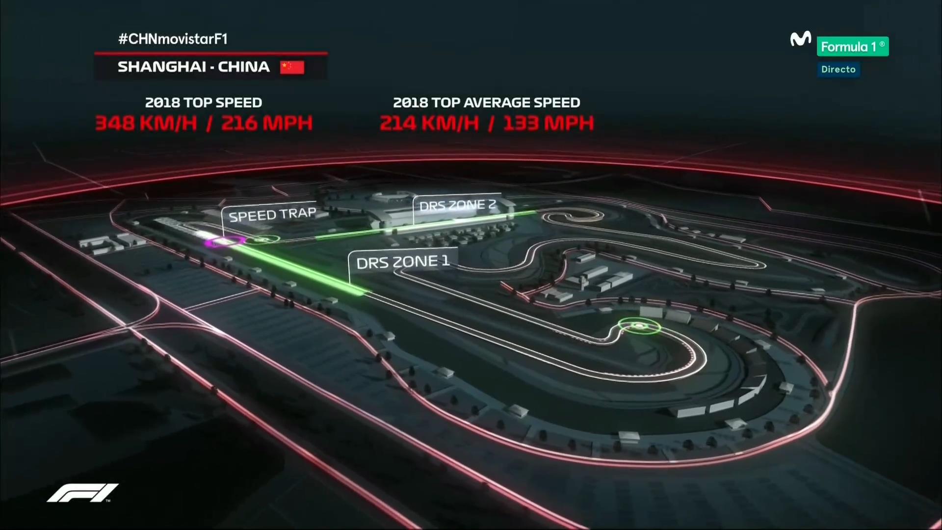 MOTOR : Formula 1 - F1 Chinese Grand Prix - Qualifying - 13