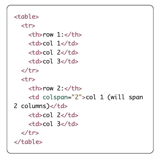 colspan code example