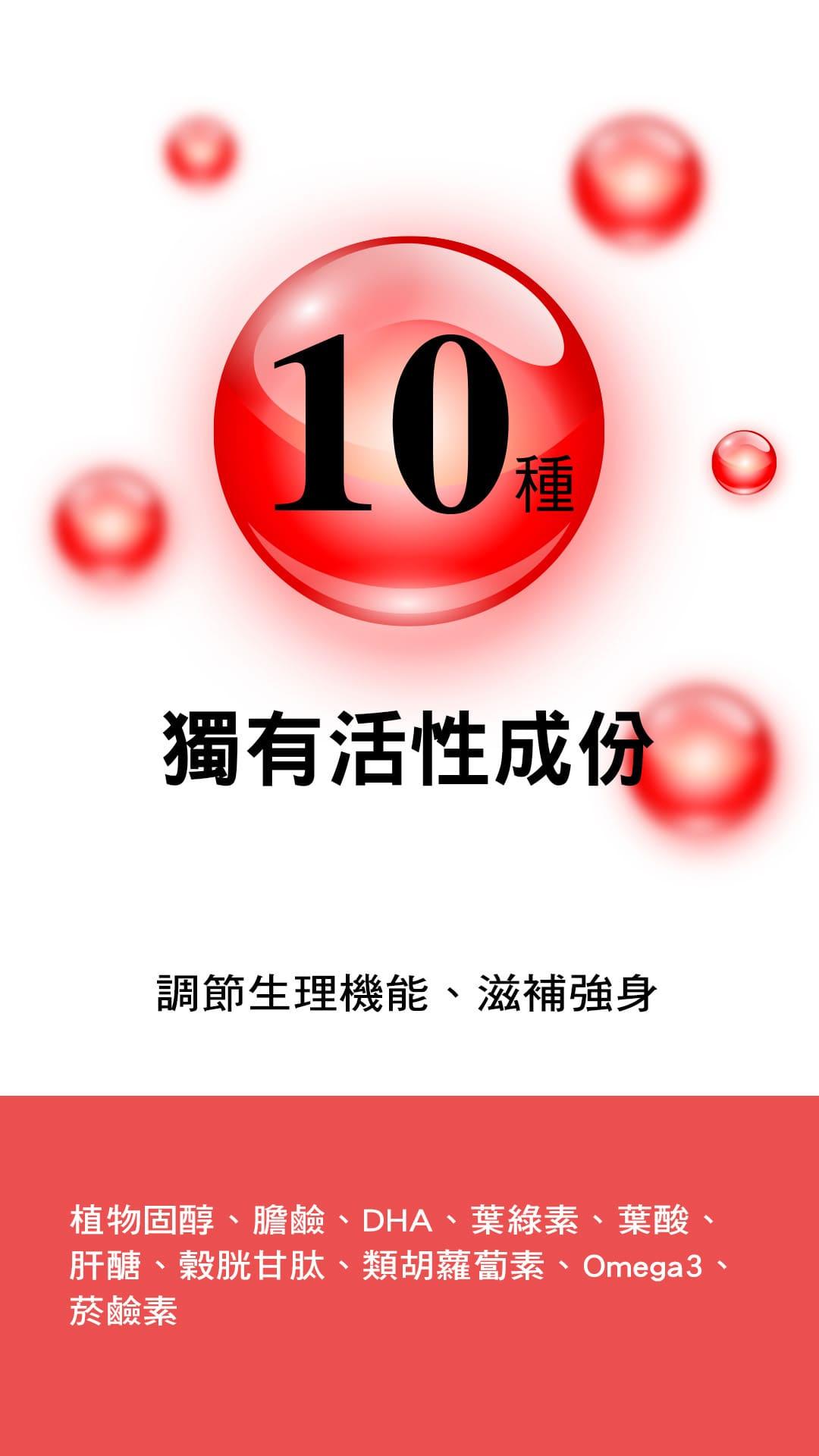 10.黃金蜆四大營養優勢、10種獨有活性成份