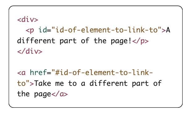 hyperlink code examples