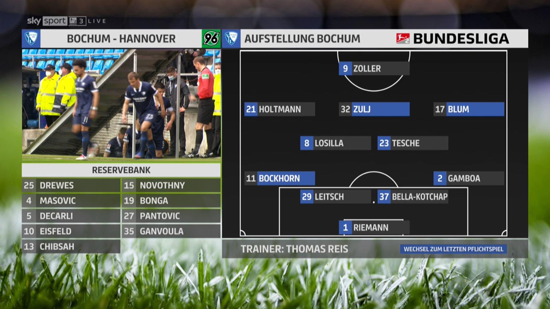 Hannover 96 2 Bundesliga