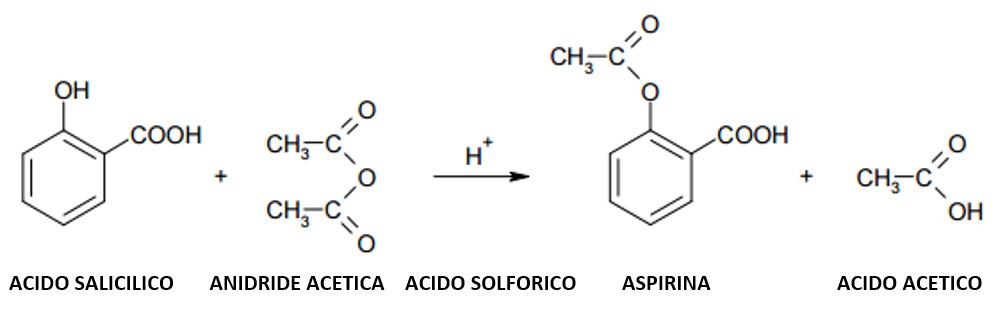 Aspirina 1