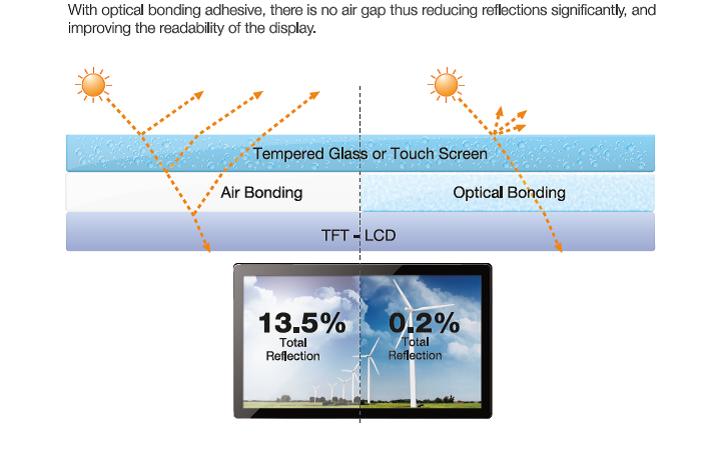 [問題] ipad的非全貼合螢幕是真的很爛嗎?