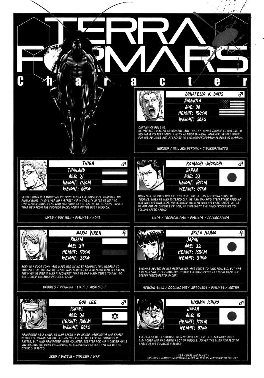 Terra ForMars Chap 4 . Next Chap Chap 5