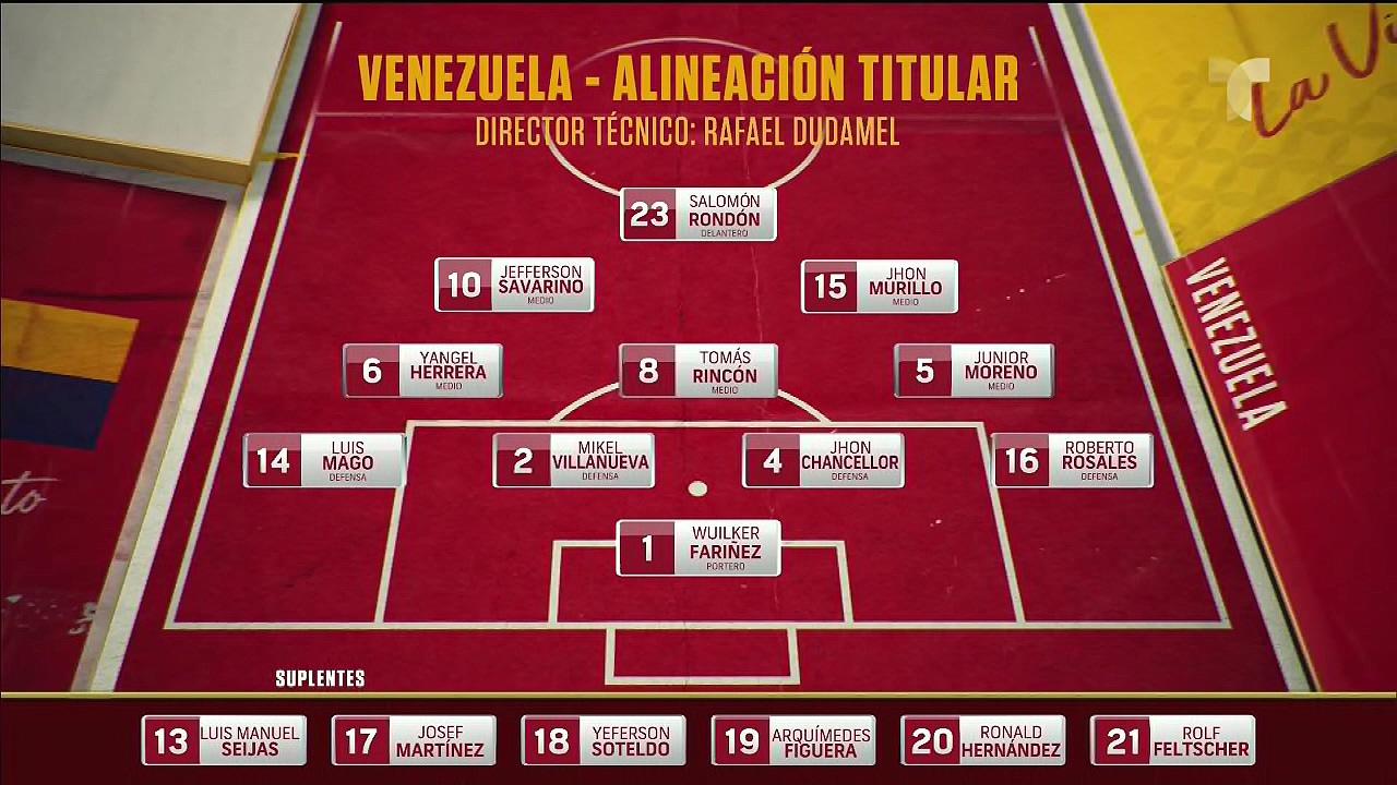 ZKfootballmatches Copa America 2019 Venezuela vs Peru 15 06 2019