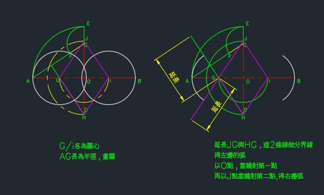 [分享]畫平面橢圓的方式 JVBuMrxu_o