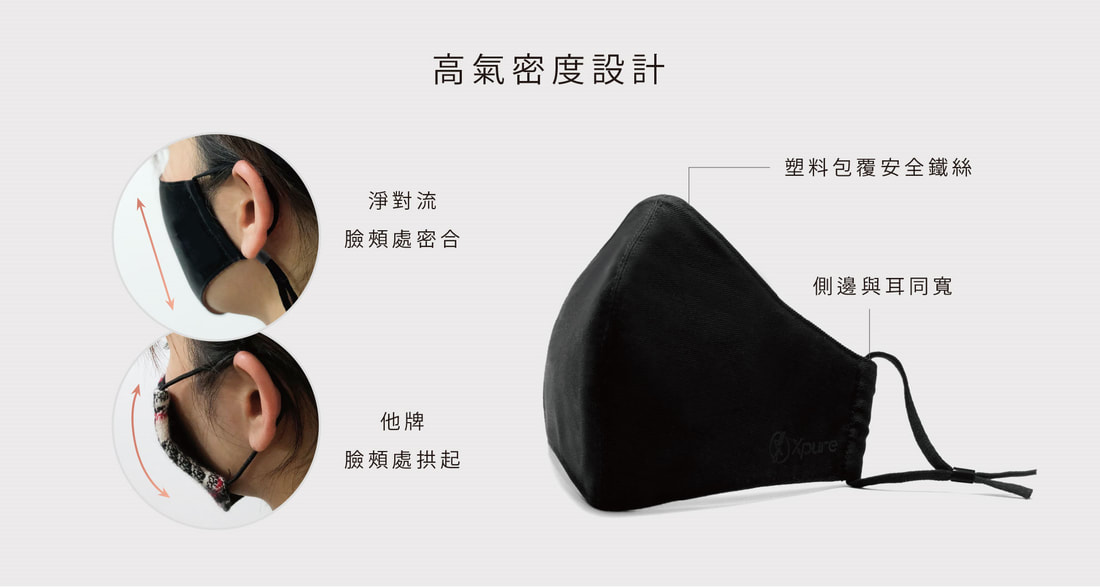 【帽牧屋】】預購『L』淨對流 -ALL FIT 抗霾布織口罩 懸浮粒子 抗紫外線 UPF50+  PM2.5 霧霾 霾害 黑