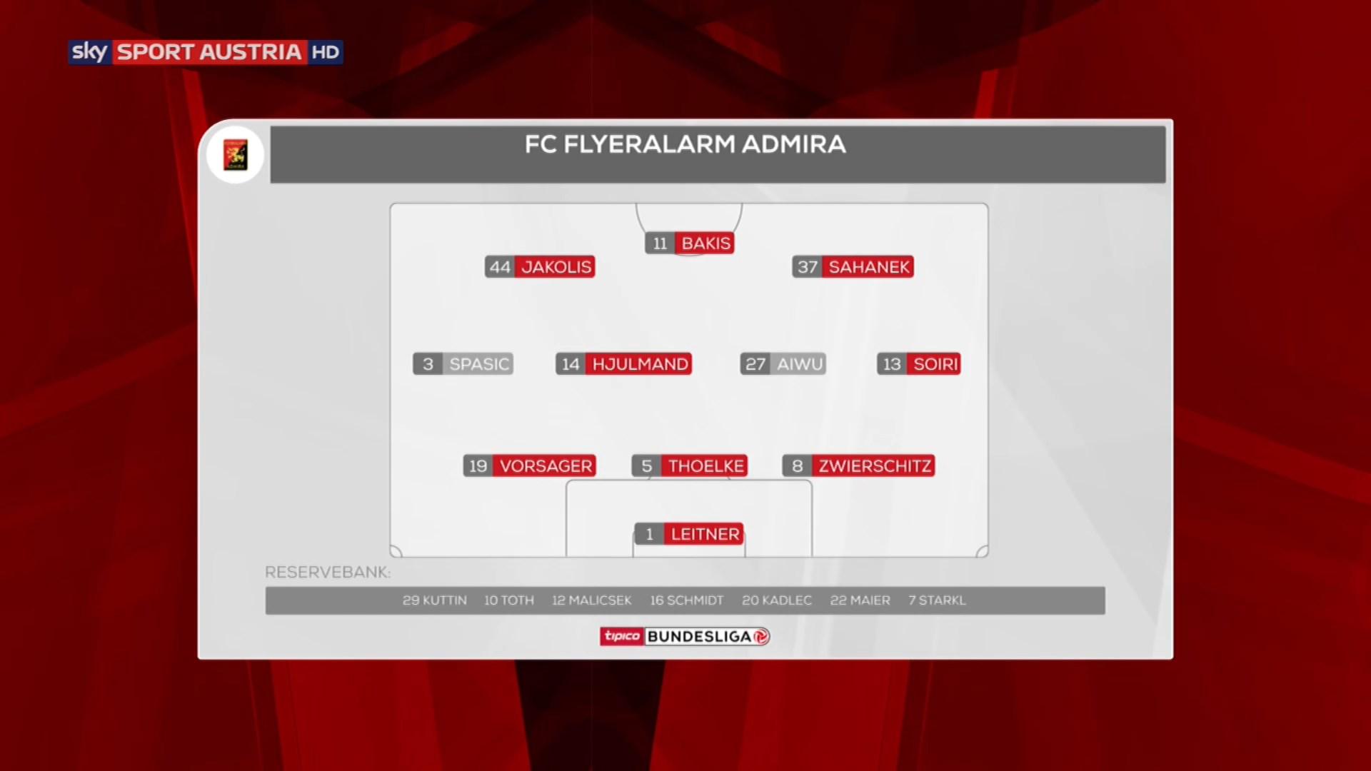 Fútboltipico Bundesliga 1819 Fc Flyeralarm Admira Vs Austria
