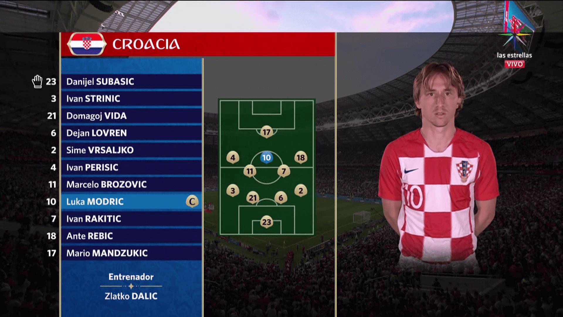 croacia vs inglaterra imagenes