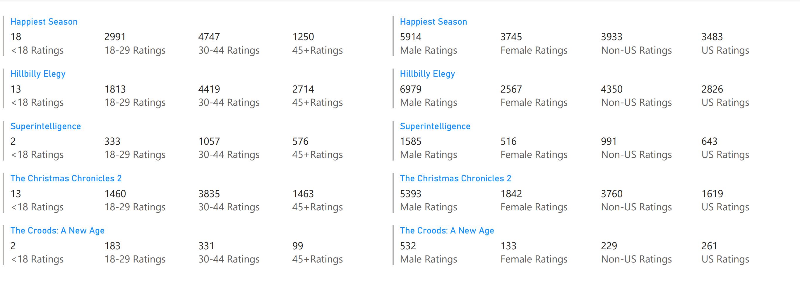 fans vs critics december 18 2020