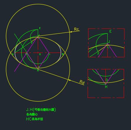 [分享]畫平面橢圓的方式 R5OPTx72_o