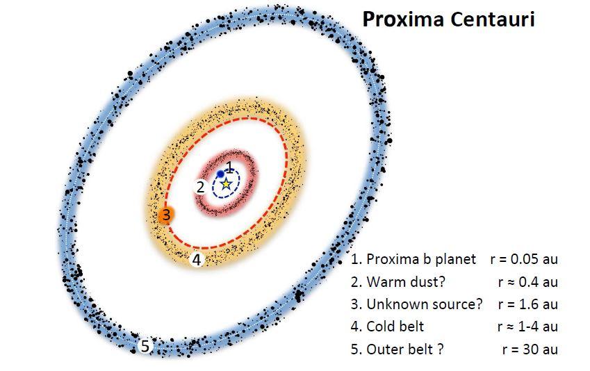 Proxima Centauri - Page 2 Fx32dKiP_o