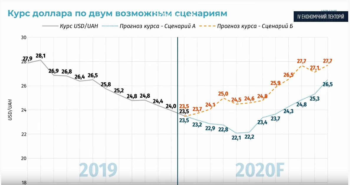 Банк Поволжское Общество Взаимного Кредита (открытое акционерное.