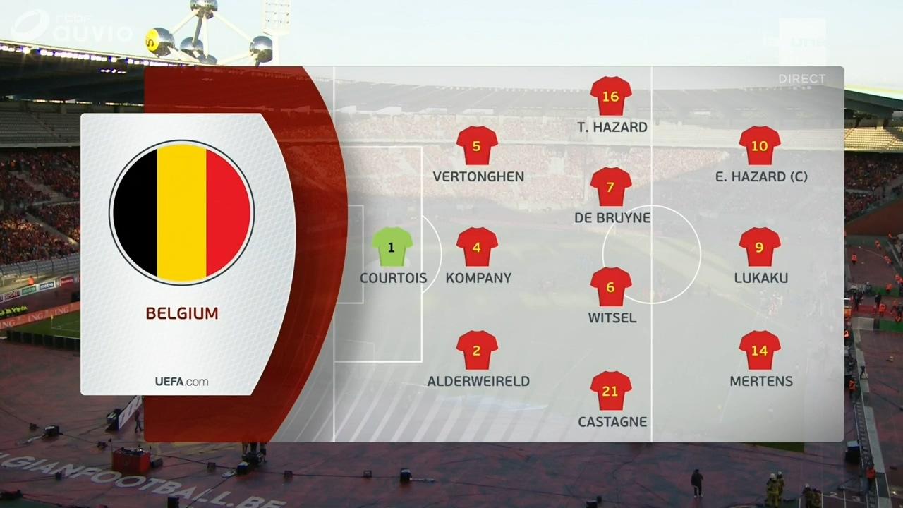 ZKfootballmatches UEFA Euro 2020 Qualifiers Belgium vs Kazakhstan
