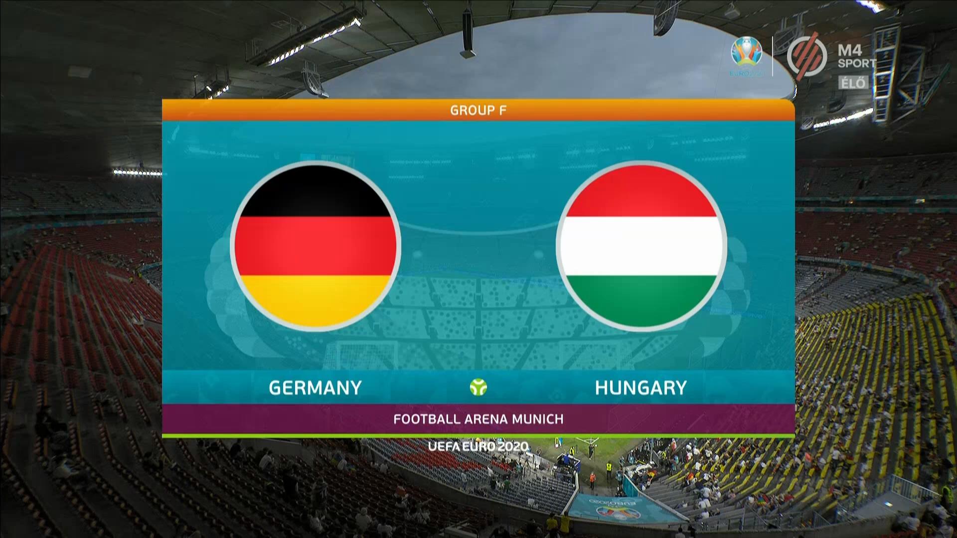 Full match: Germany vs Hungary