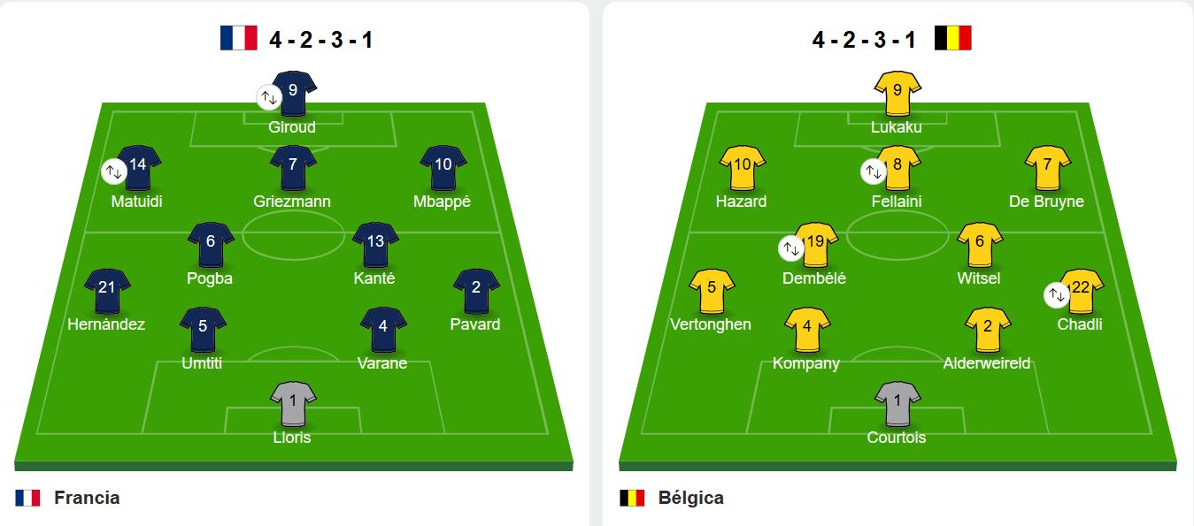 Alineaciones Francia vs Bélgica mundial 2018