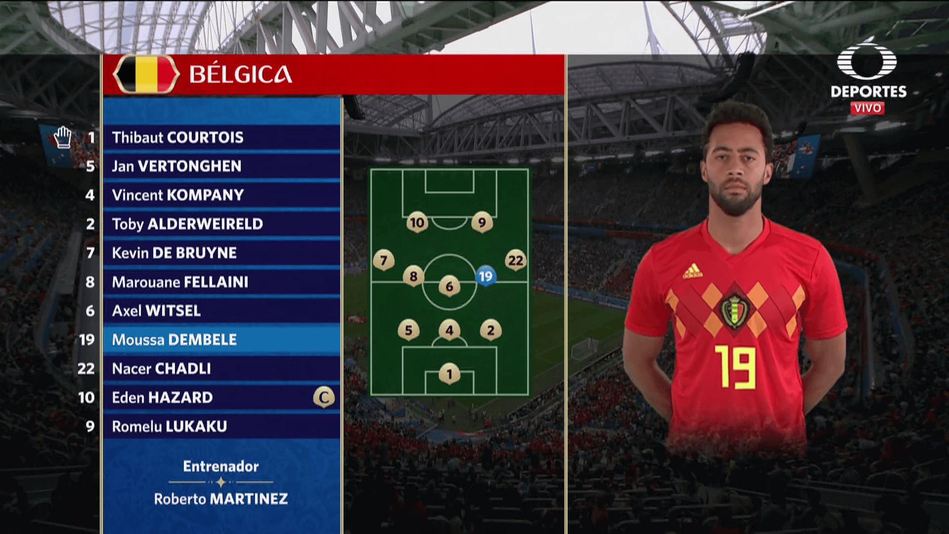 Francia vs Bélgica videos