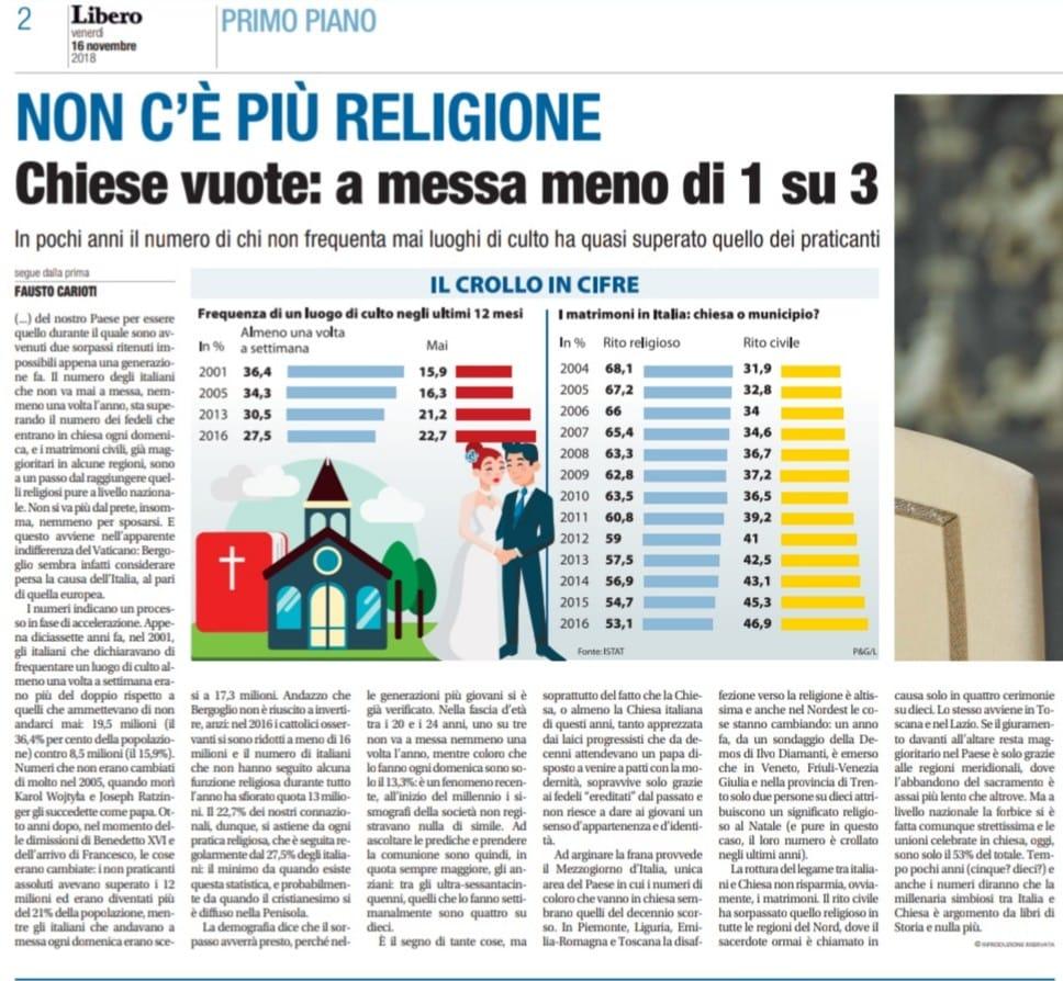 Estinzione della chiesa cattolica - Pagina 13 JhieXj0o_o