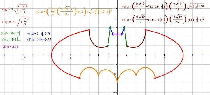 maths - la bellezza della matematica JqsfwXwt_o