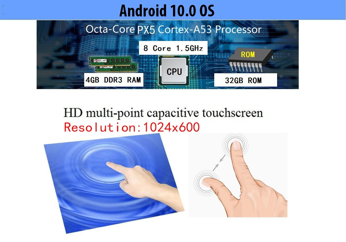 android 10.0 os