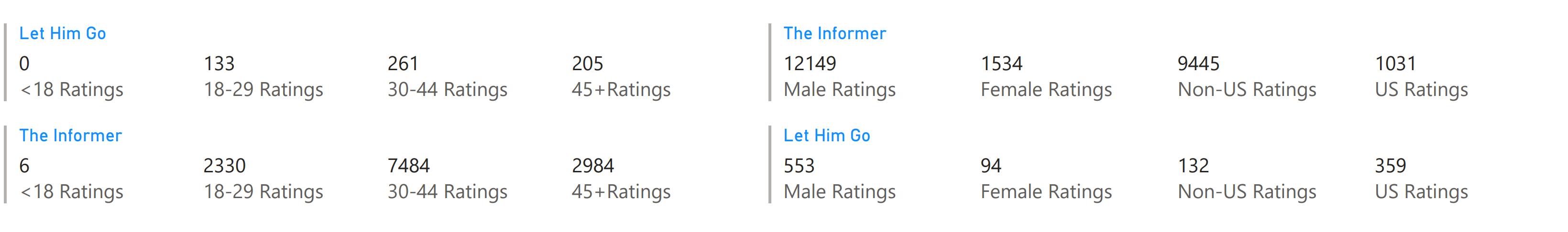 fans vs critics november 27 2020