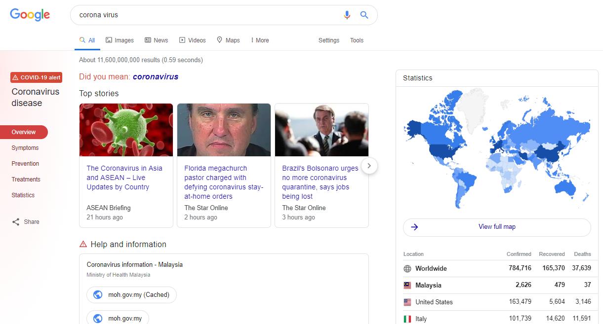 Corona virus google 31/3/2020