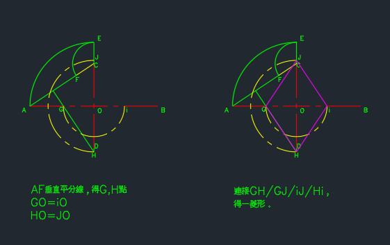 [分享]畫平面橢圓的方式 WqAxBh0p_o