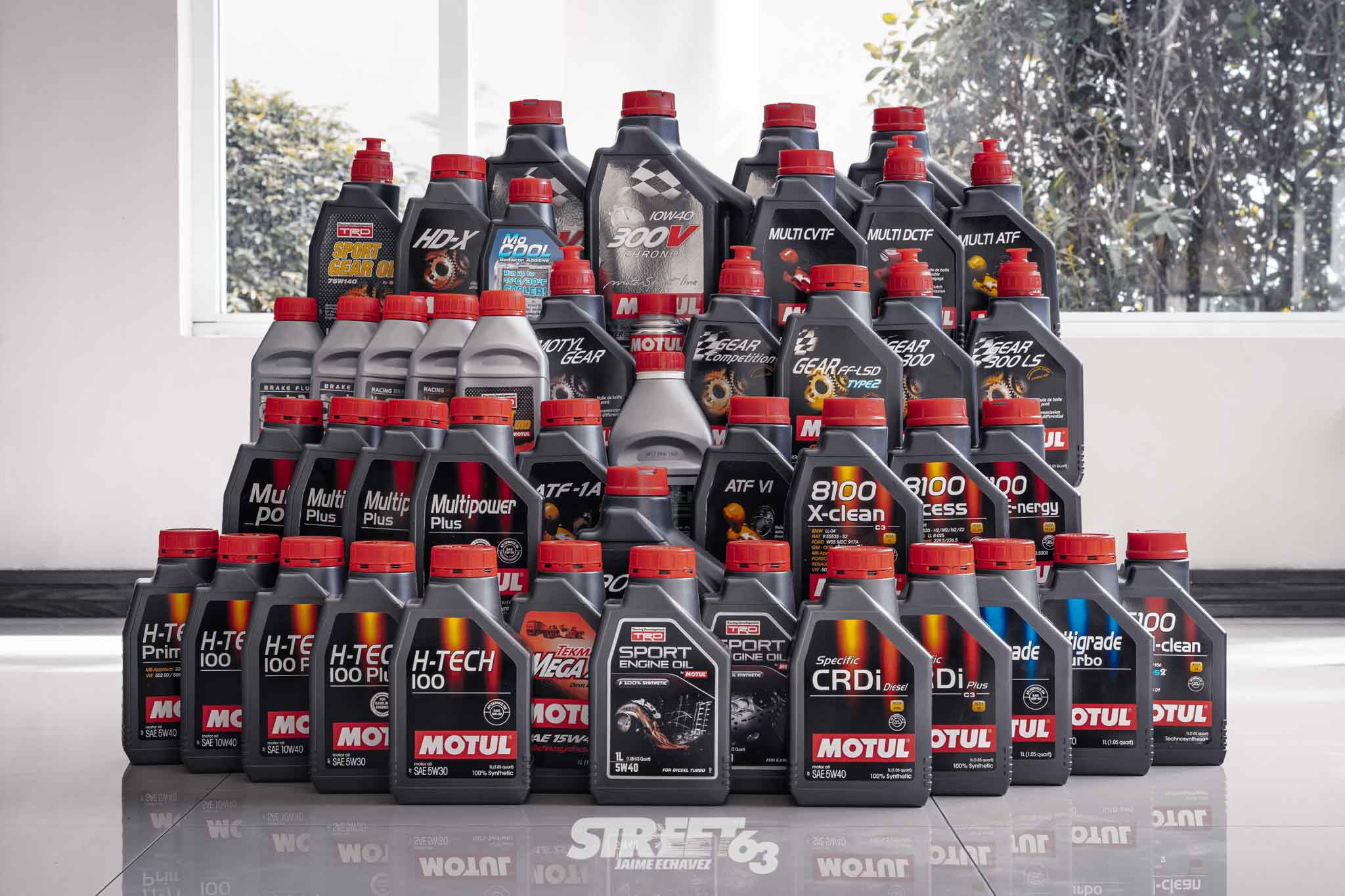**Product Lineup:** Getting Acquainted with Motul Products