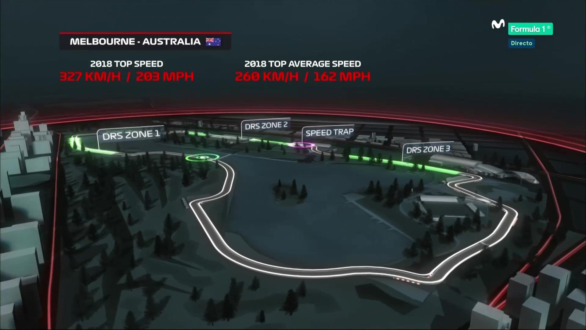 MOTOR: Formula 1 - F1 Australian Grand Prix - Practice 2