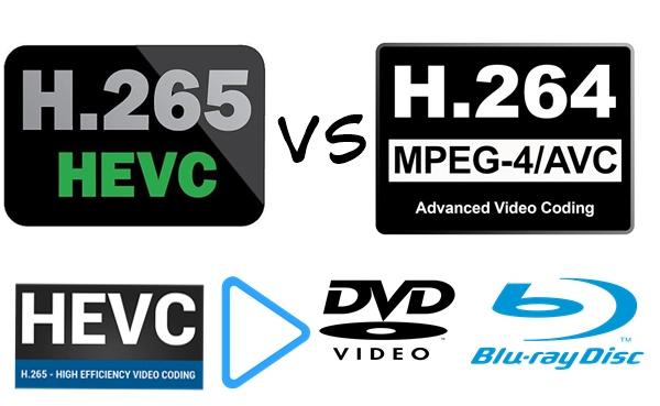 Keuntungan Video H265 daripada H264