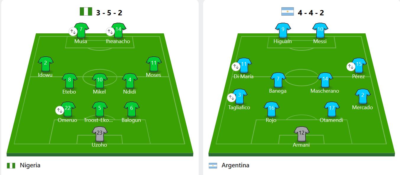 Alineaciones partido Nigeria vs Argentina mundial 2018